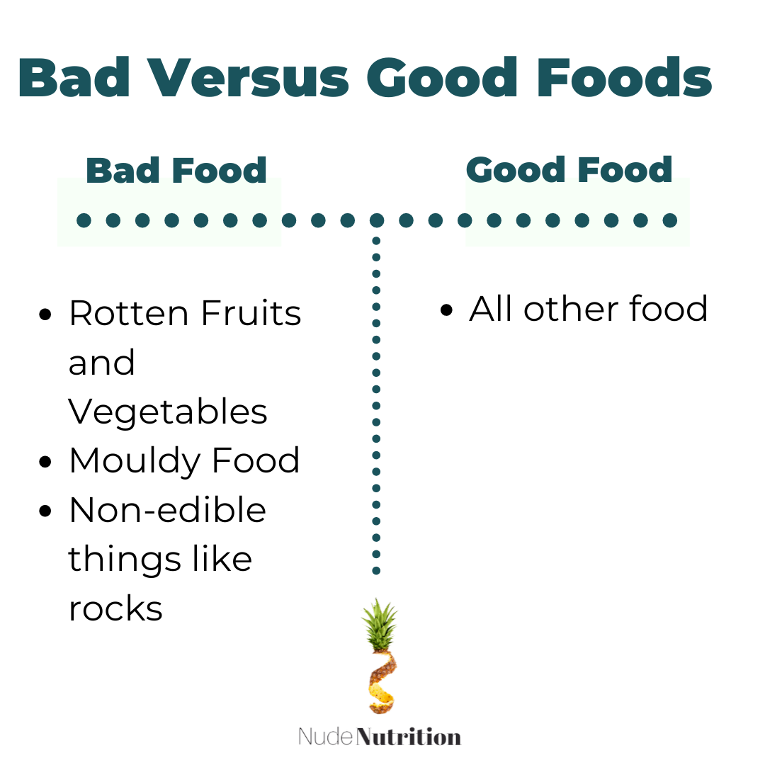 Good food versus bad food
