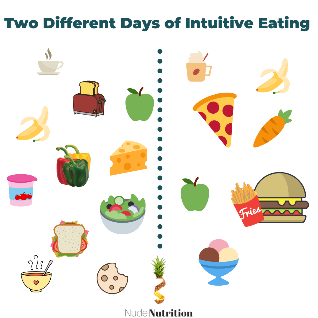 What intuitive eating can look like