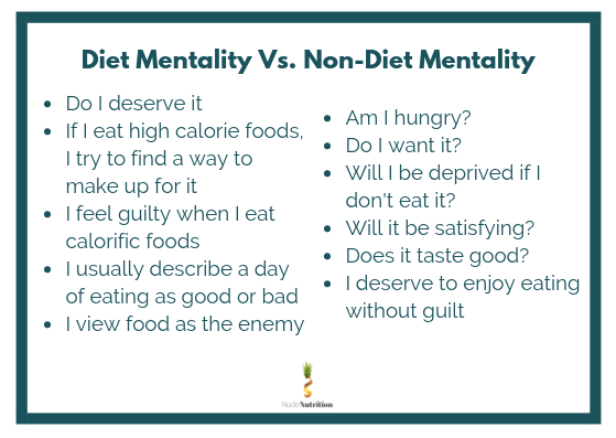 Diet Mentality vs Non-Diet