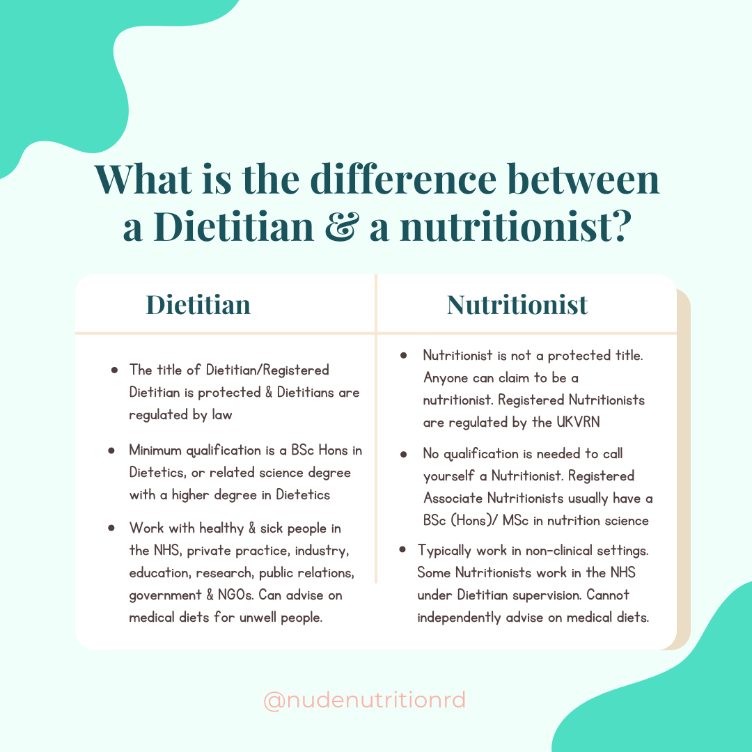 The difference between a dietitian and a nutritionist